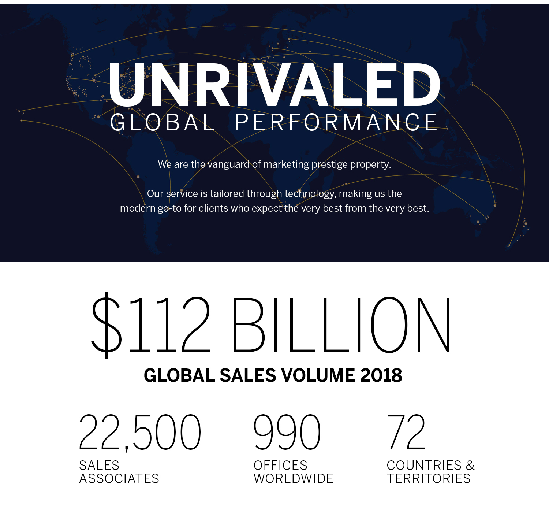 2018 Brand Stats - Unrivaled Global Performance - Glacier